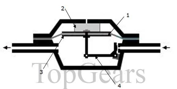 Как работает газовый редукторГБО